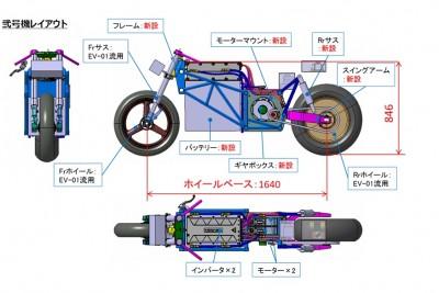 EVバイクプロジェクト~vol.53 弐号機開発始動~1