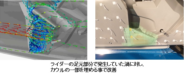 EVバイクプロジェクト~Vol.56 風洞試験~見えざる敵を制する~11