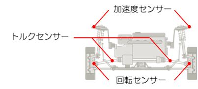 nv_sensor