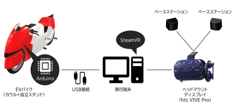 VR_2_7