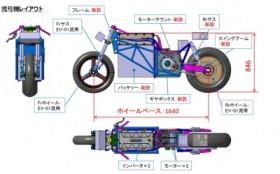 EVバイクプロジェクト~vol.53 弐号機開発始動~