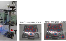 伝達に注目した振動特性の測定