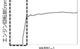 電動化による振動騒音の影響について(1)