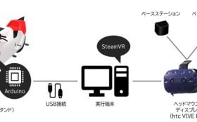 3D CADデータを活用したVRコンテンツ開発への道(第4回)