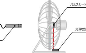 送風ファンの騒音測定