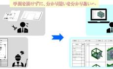 ものづくりの指示書を3D化!3Dデータ活用『3D指示書①』