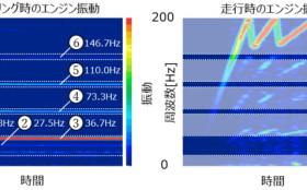 アイドリング振動について(1)