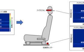 アイドリング振動について(2)